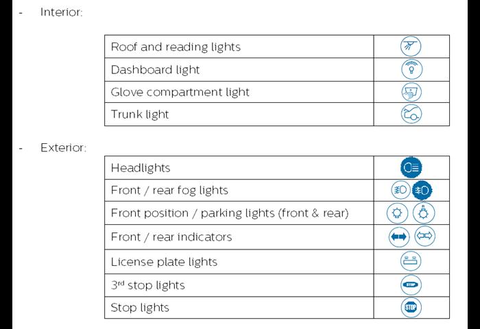 interior exterior lights