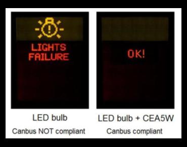Failure light