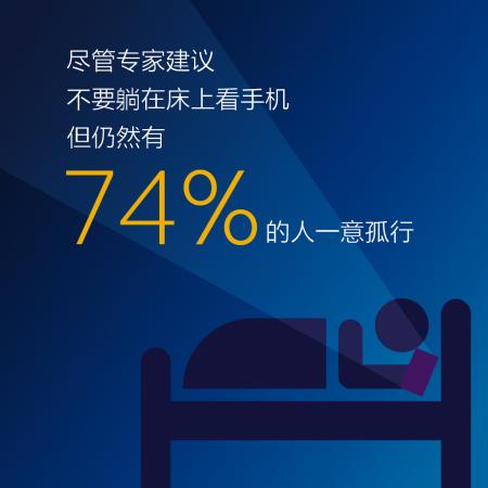 世界睡眠日调查结果信息图